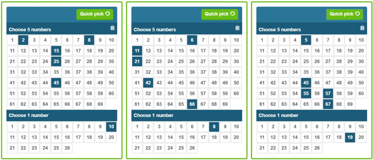 Playhugelottos-lotteries